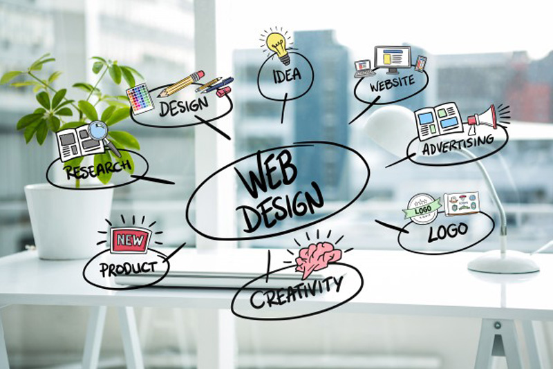 website development company in gwalior